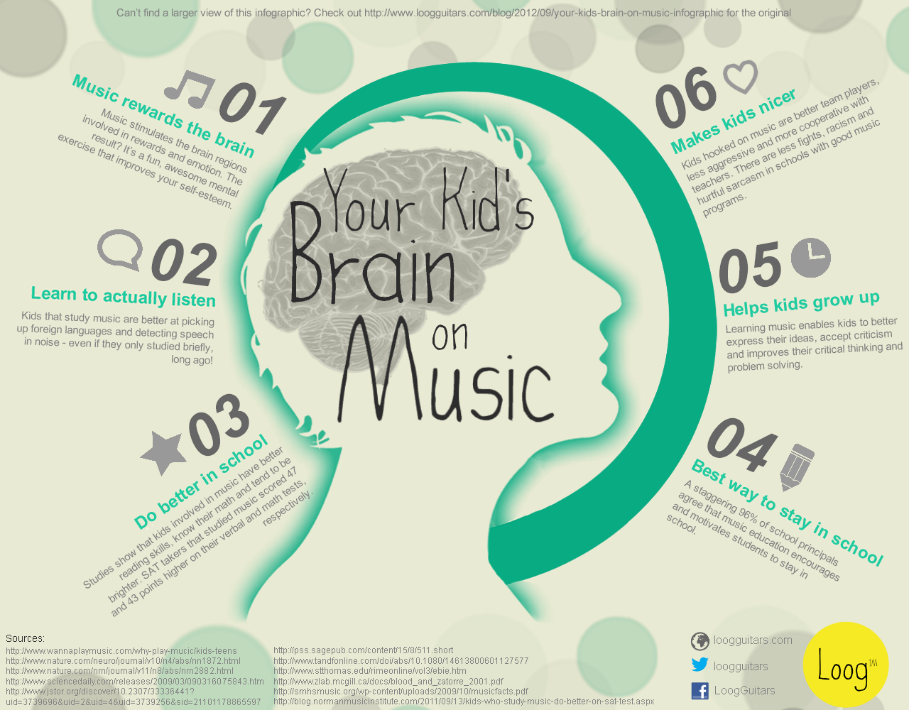 music and brain function While music tends to be processed mostly in the right hemisphere of the brain, no single set of cells is devoted to the task different networks of neurons are activated, depending on whether a person is listening to music or playing an instrument, and whether or not the music involves lyrics.
